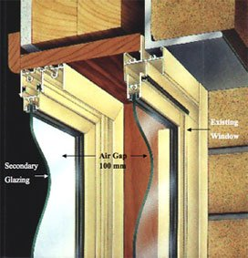 close view add on double glazing system